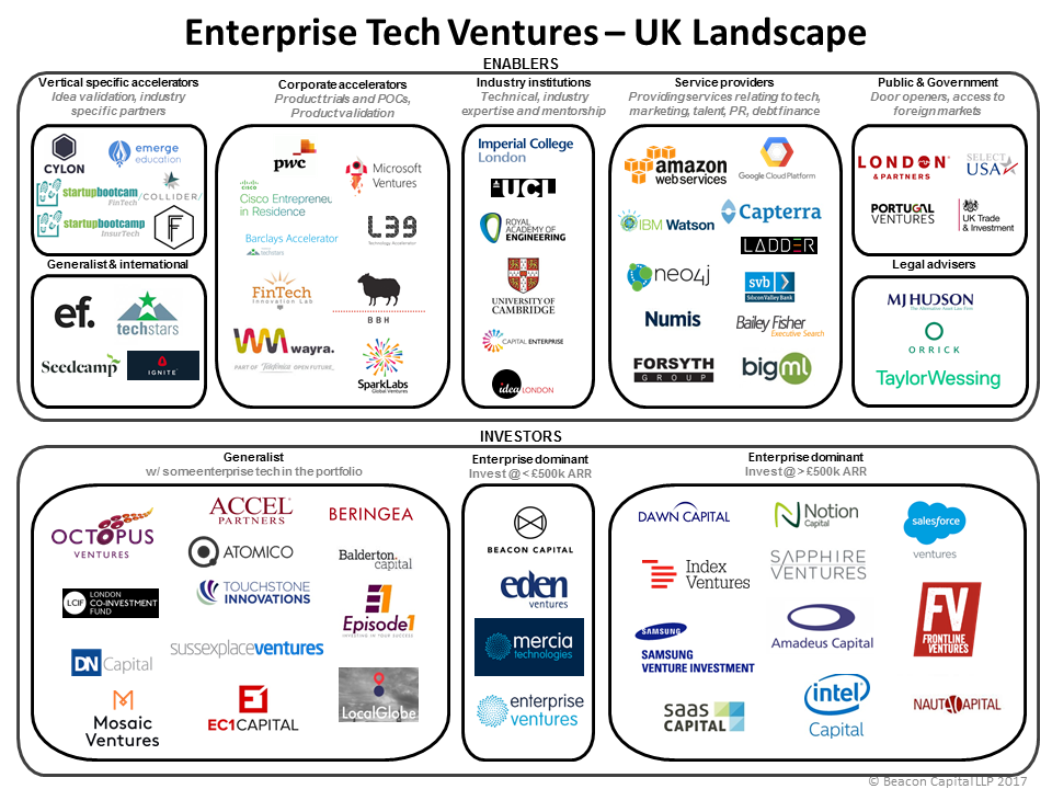 enterprise landscape